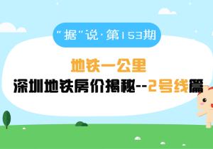 地铁一公里,深圳地铁房价揭秘--2号线篇