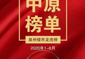 【中原榜单】2020年1-6月泉州楼市成交龙虎榜